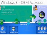 RTM-������ Windows 8 ����� ���� ������������ ��� 1 �������