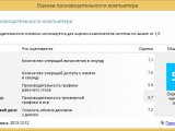 WSAT � ������ ������������������ ��� Windows 8.1