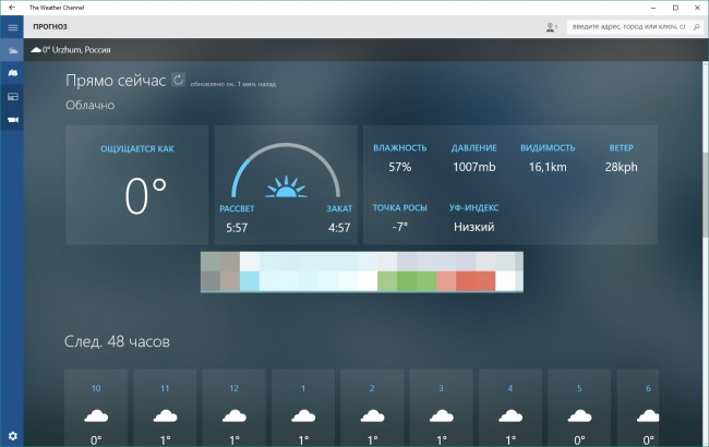 Приложение The Weather Channel выпущено и для Windows 10